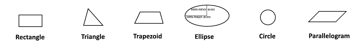 sapes diagram