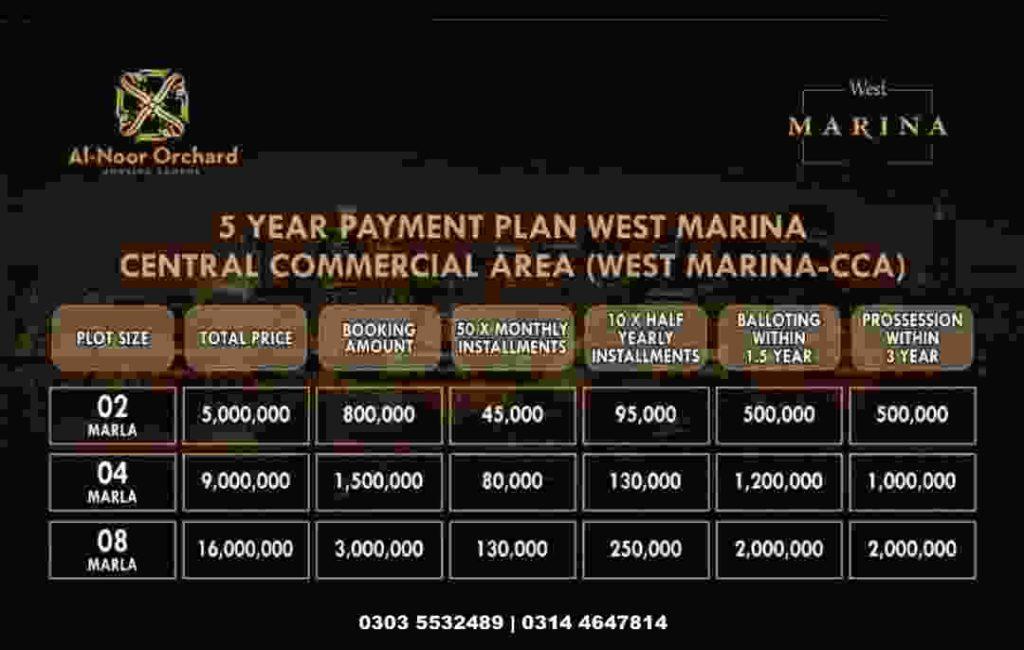 Al Noor Orchard West Marina Commercial Plots Payment Plan