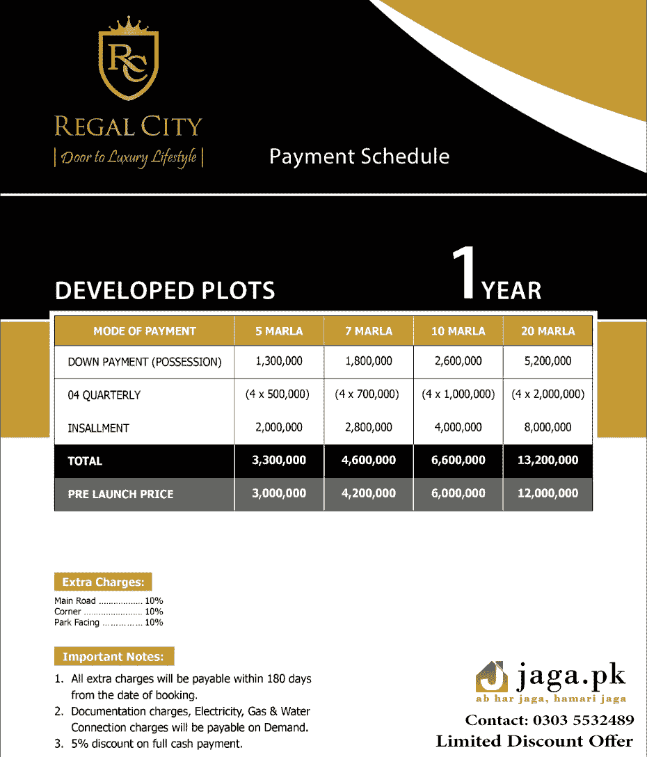 Regal city Sheikhupura Residential plots pre launch cash price