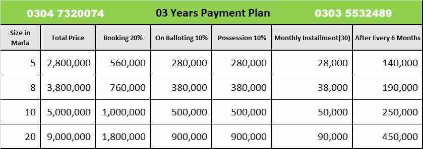 Al Jalil Garden updated Payment Plan 2021