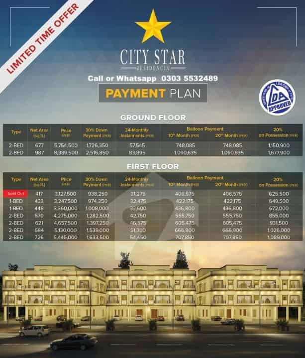 City Star Residencia LAhore Payment Plan 1st and Second Floor
